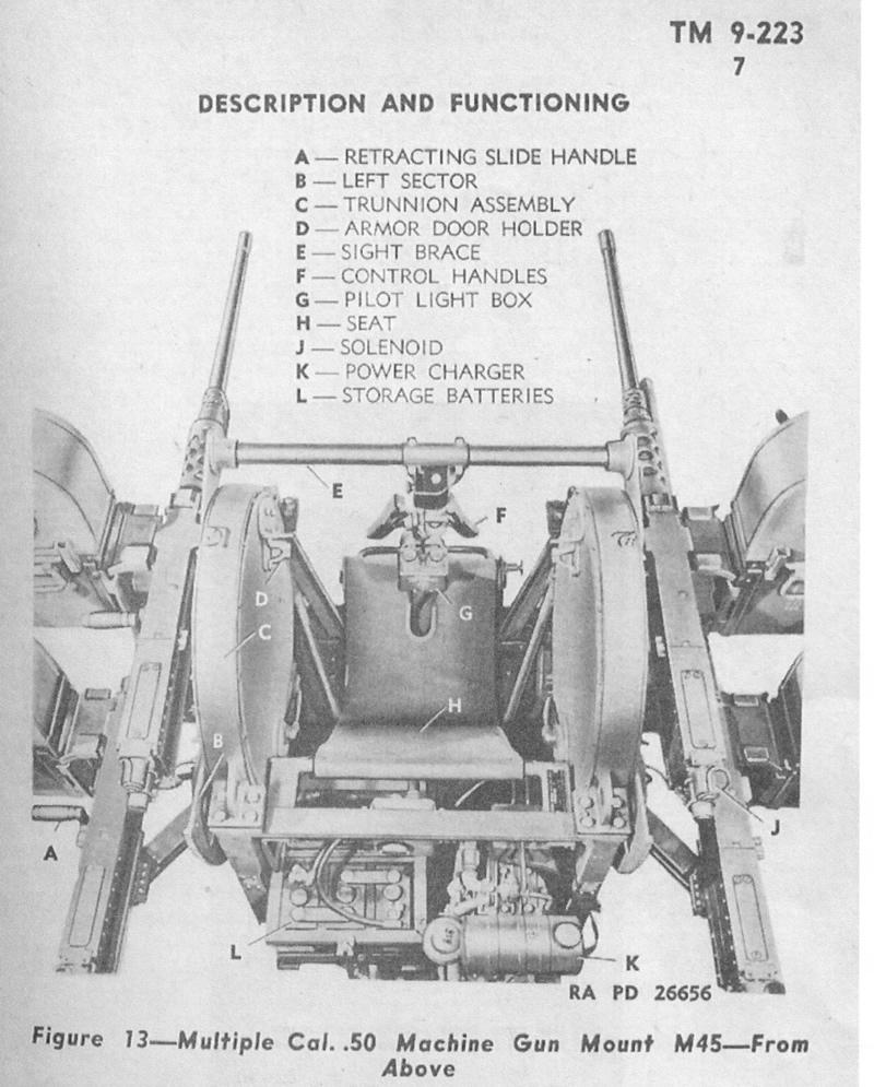 M45 TM